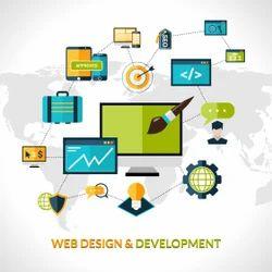 website Designing/Development