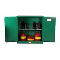 Pesticide Safety Storage Cabinets