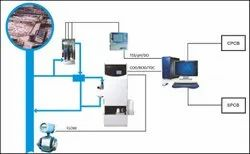 Continuous Online Effluent Monitoring System