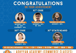 Commerce Classes For 11th And 12th For Cbse,  Isc, State Board