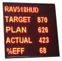 Electronic Production Display Boards, Display Digit: 4