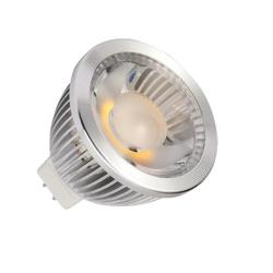 COB LED Spot Light