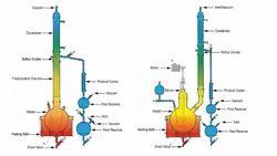 Reflux Reaction Cum Distillation Assembly