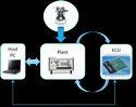 Automotive Hil Test Framework Development Services