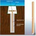 Maintenance Free Earthing System