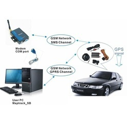 Vehicle Monitoring System At Best Price In India