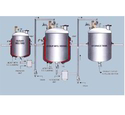 Syrup Manufacturing and Process Plant