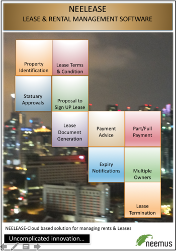 Property Management - NEEMUS Lease Management Software