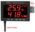NABL Calibration For Digital Temperature Humidity Transmitter