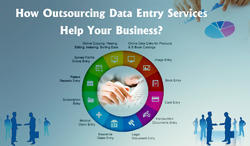 Business Provider - Data Entry Projects