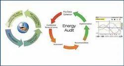 Green Audits