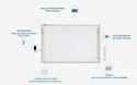 IR Interactive Ceramic Whiteboard