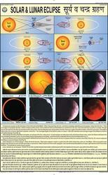 Solar & Lunar Eclipse For Geography Chart