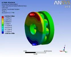 Best 3D CAD Analysis