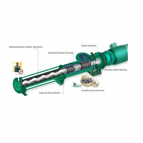 Roto D47 7 GPM RD Series Standard Geometry Industrial Pump