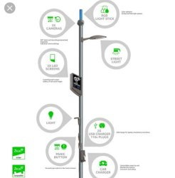 Smart City Poles