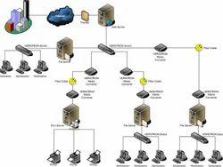Wireline Solution