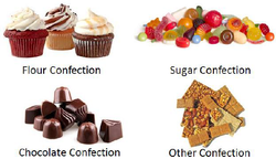 Confectionery Project Report Consultancy