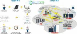 HotSpot Wi-Fi Access Service