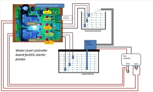 Water level controller board dol control automatic water level water level controller board dol control asfbconference2016 Gallery