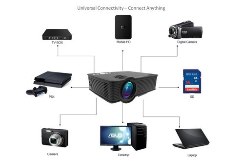 56701941203eae Lcd Egate I9 LED HD Projector Black, Eg I9 Black, for Business & Education