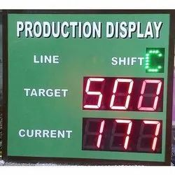 Production Status Display Board