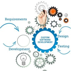 Custom Software services