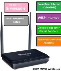 iBall Wireless WiFi DSL Router