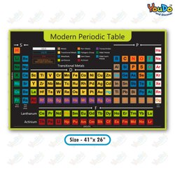 Modern Periodic Table (3 Dimensional) - Chemistry Kit