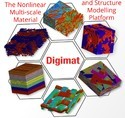 Digimat - Nonlinear Multi-Scale Material And Structure Modeling Platform