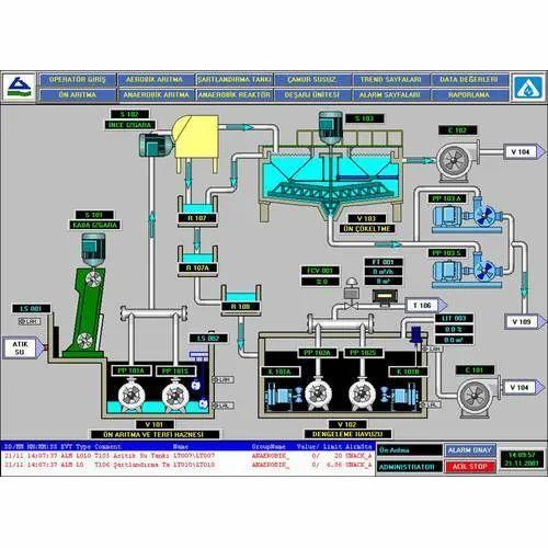 Delta SCADA System