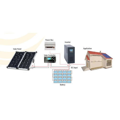 Solar On-Grid Systems - Off-Grid System Solar AC Home Lighting