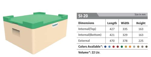 PUF Insulated Ice Box