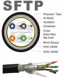 VTECH CAT6 SFTP OUTDOOR CABLE