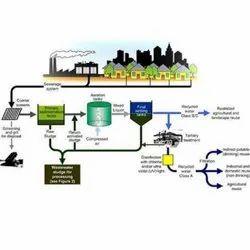 Designing Of Sewage Treatment Plant (STP)