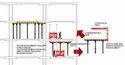 Prop Table Formwork