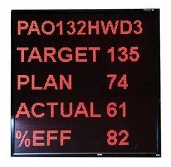Working Hours Data Display Board