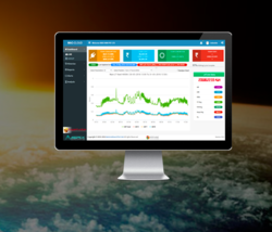 Cloud Hosted Energy Management System