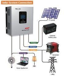 Solar Inverter In Thiruvananthapuram Kerala Solar