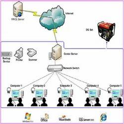 IT Infrastructure Maintenance