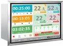 Clean Room Indicator Monitor - Temperature, Humidity, DP