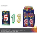 Birthday Number Numeral Candle