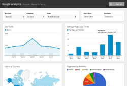 Marketing Research Complete Transparency And Detailed Reporting