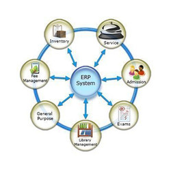 College ERP System Management Software