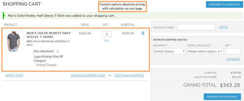Magento Custom Options Absolute Price in Bhavnagar, Mage Comp | ID