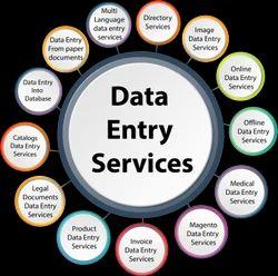 Corbital BPO Data Entry Project