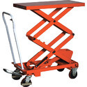 Manual Scissor Lift Tables