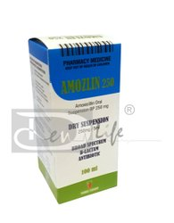 Amoxicillin Oral Suspension BP 250 mg