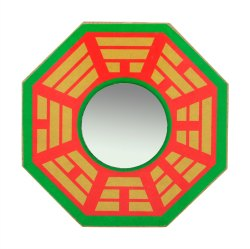 Fengsui Bagua Multicolor Bagua Mirror