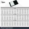 Pfund Cryptometer